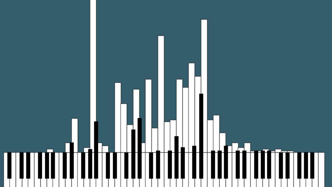 Pianogram 01