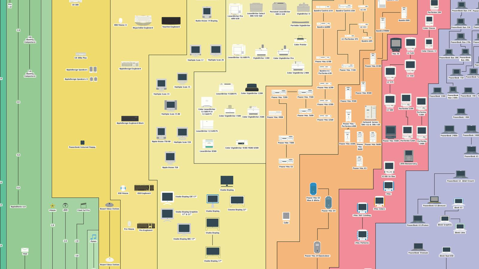Apple Infografik Teaser