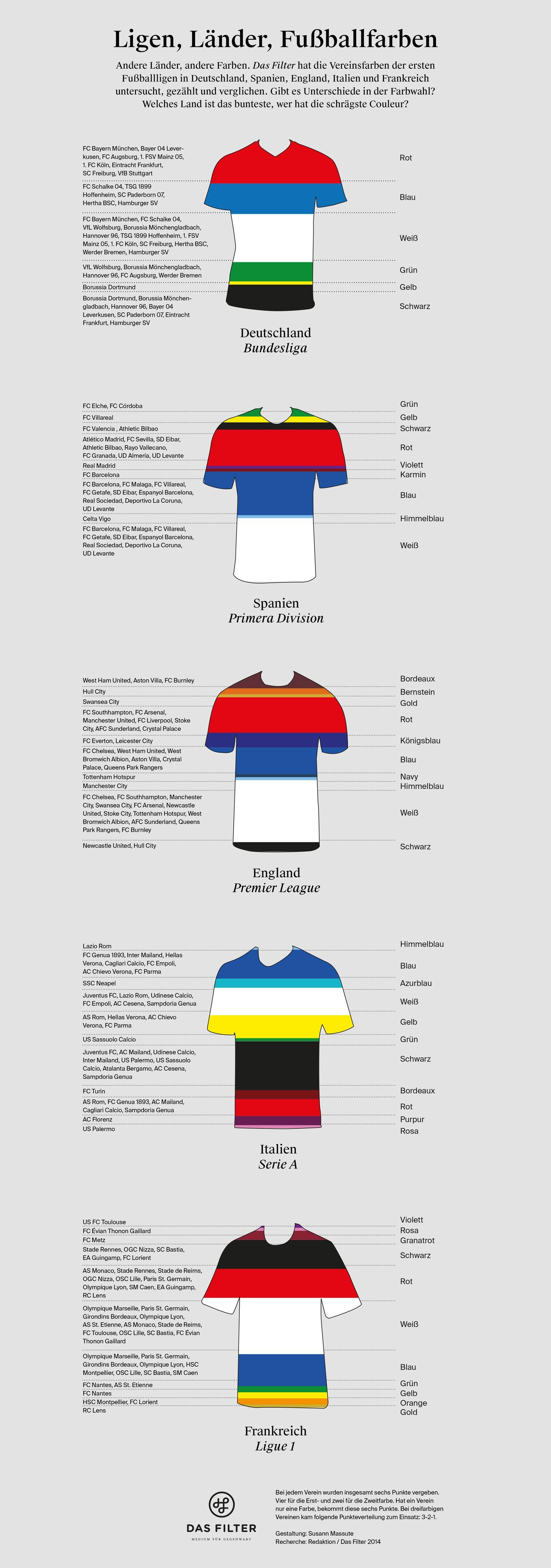 DF Infografik Fußball main