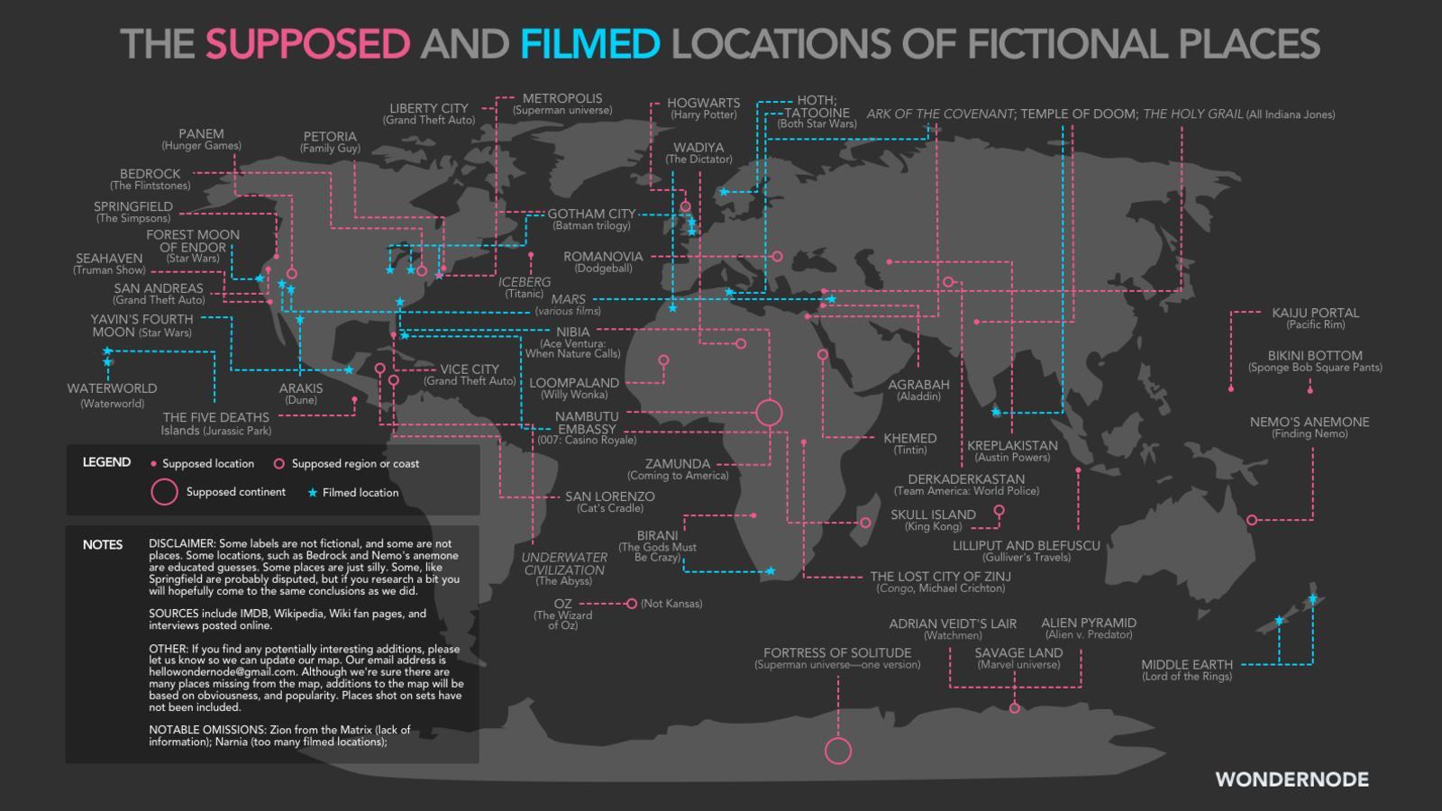 filmed locations infografik teaser