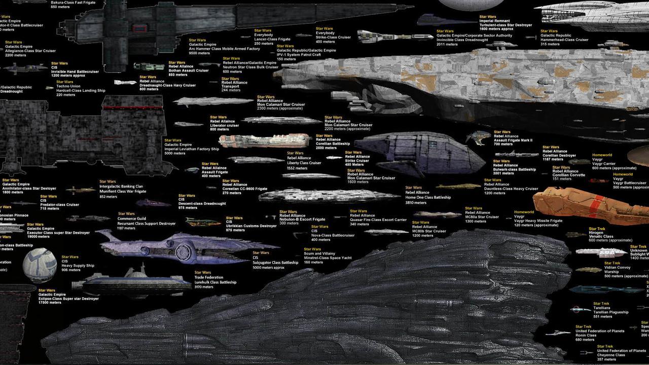 Raumschiff Infografik teaser