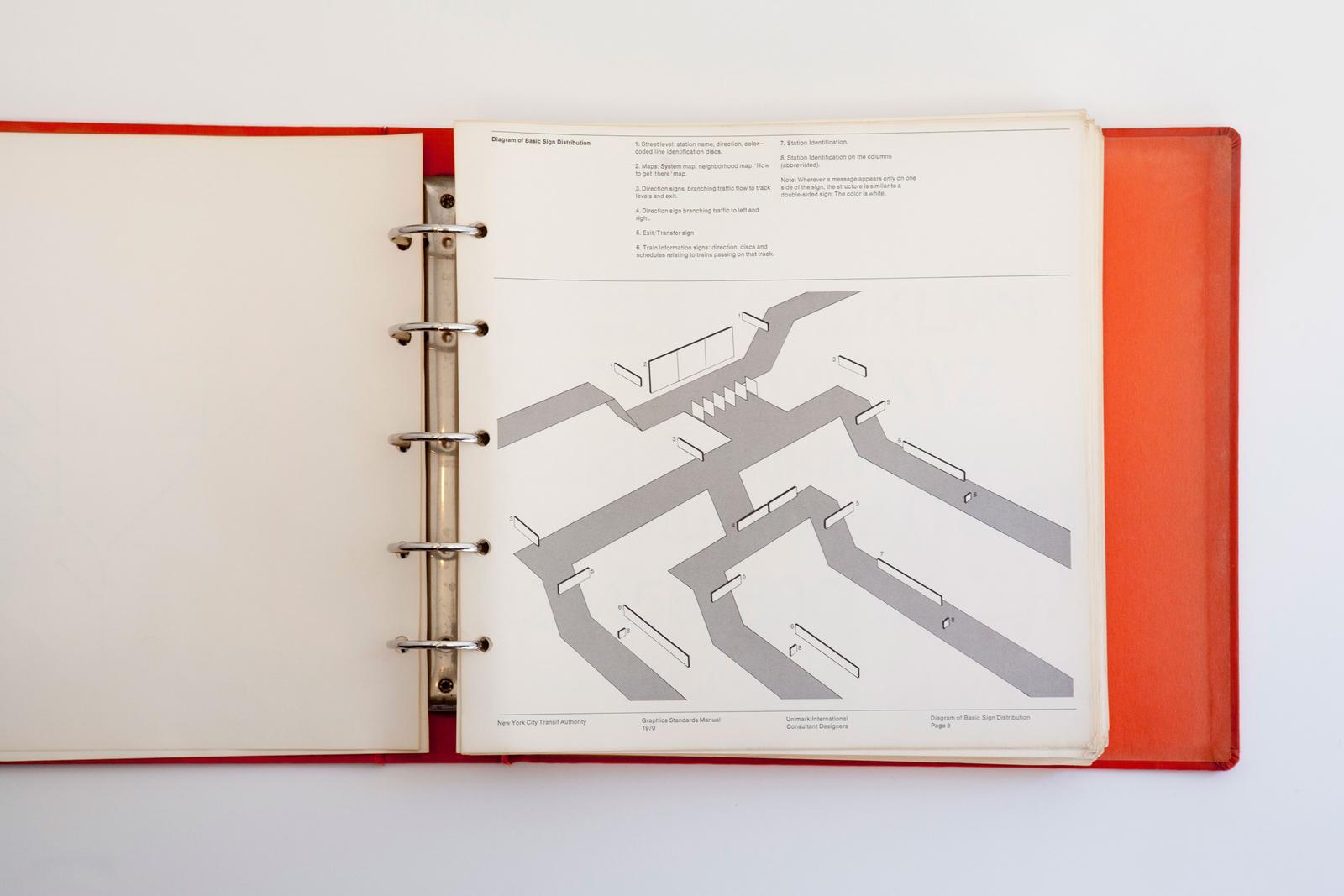NYC Manual 02