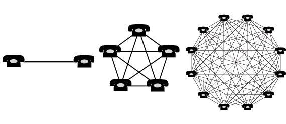 Understanding Digital Capitalism Teil 17 Netzwerkeffekt Bild