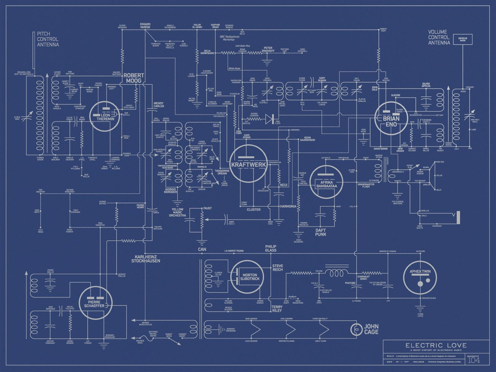 Electric Love Blueprint alt image
