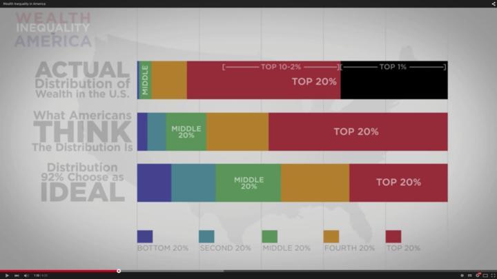 Wealth Inequality Screenshot 1 UDC 10