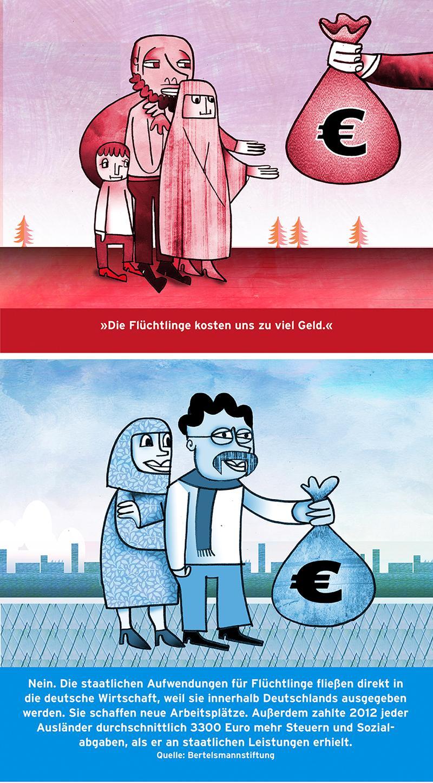 Bildkorrektur Fluechtlinge Kosten