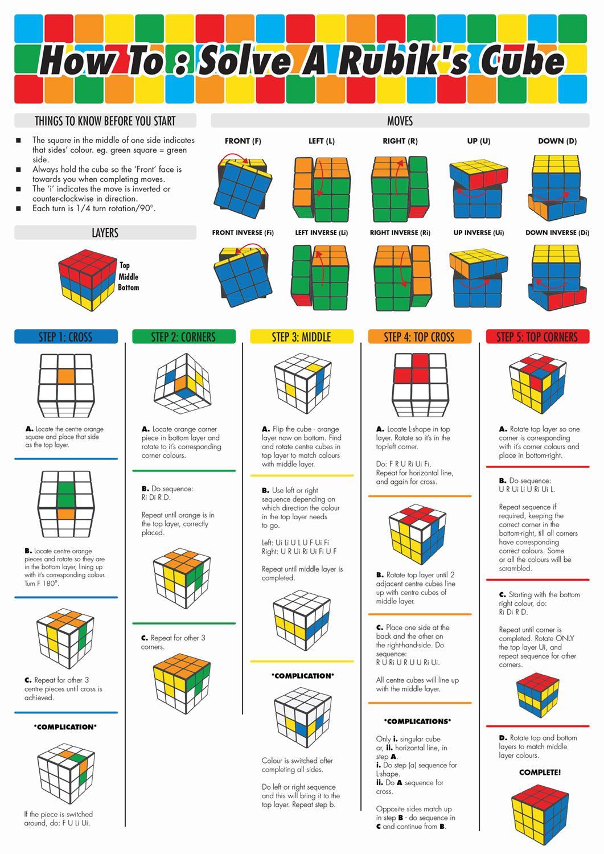 Infografik Rubik Cube groß