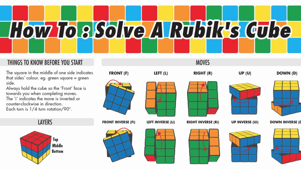 Infografik Rubik Cube Start