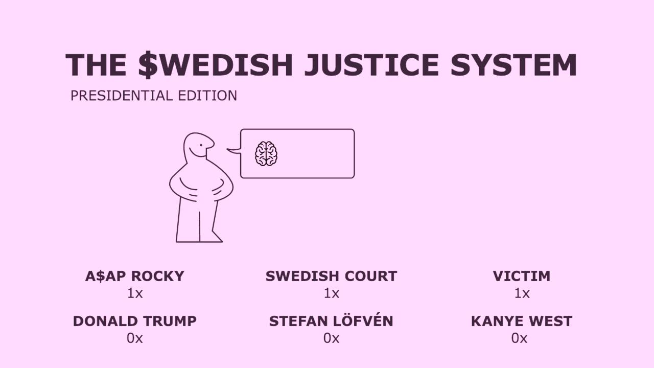 Sweden vs. Trump 1