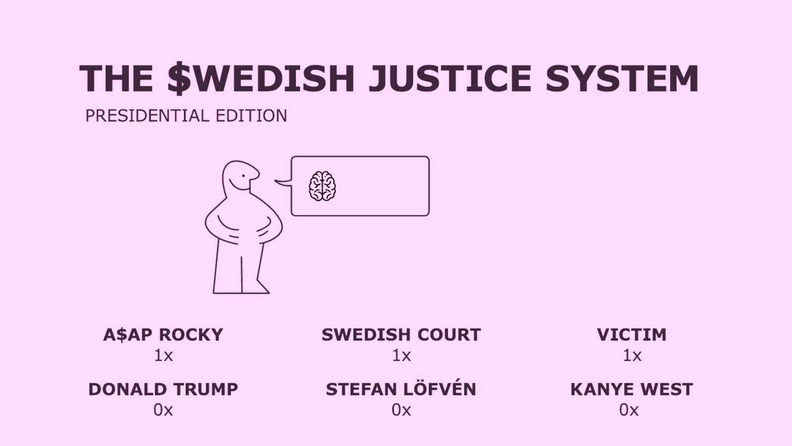 Sweden vs. Trump 1