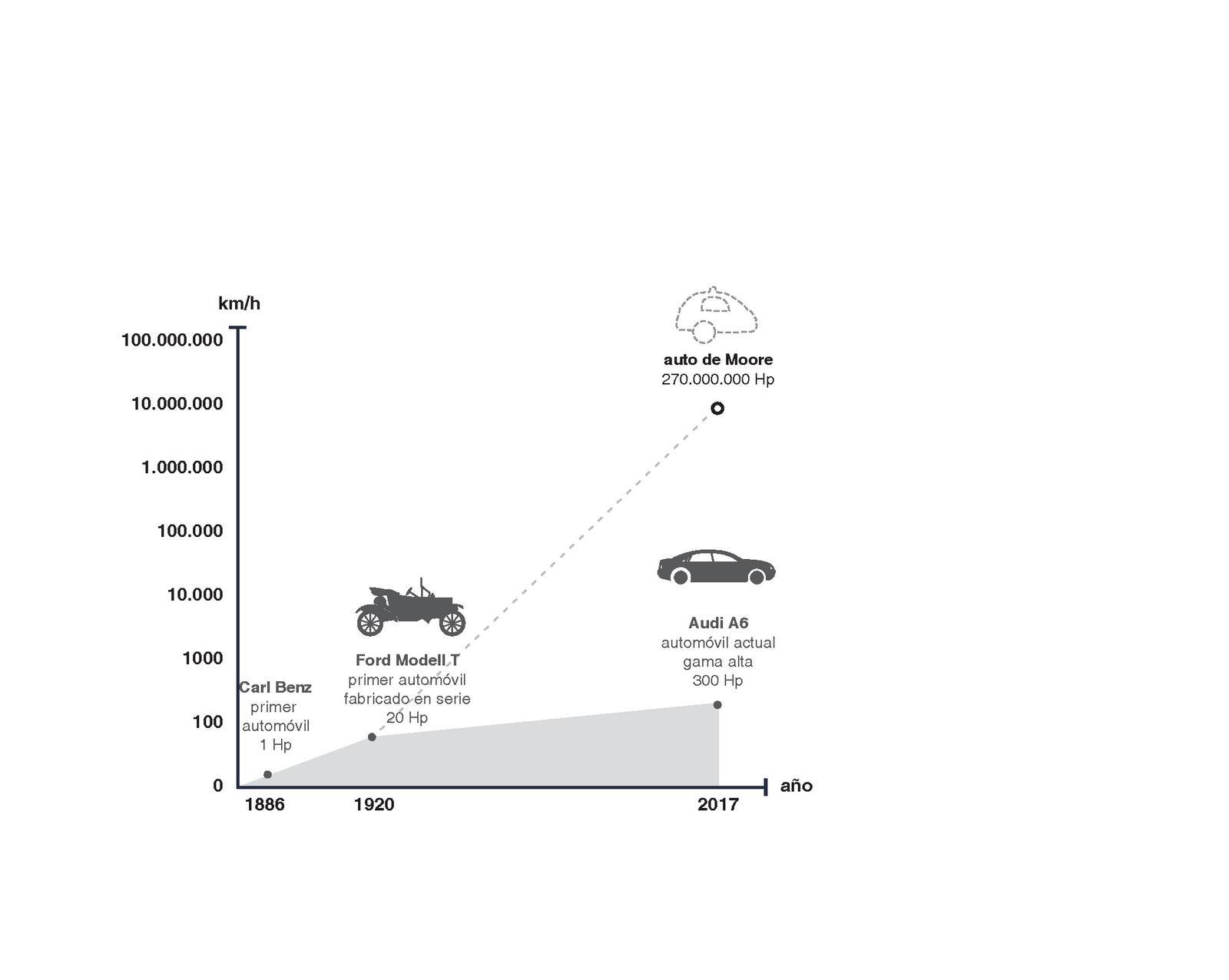UDC espanol infografik 2